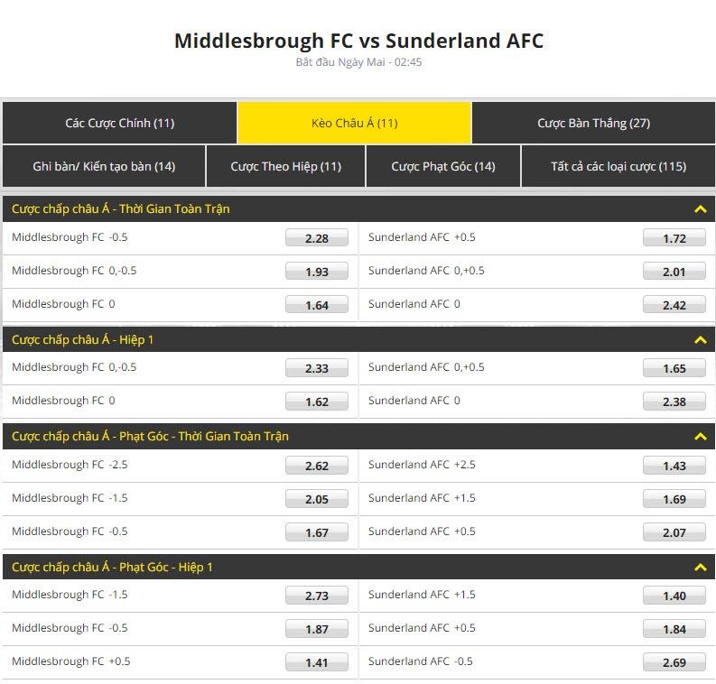 soi-keo-ngoai-hang-anh-middlesbrough-vs-sunderland-01h45-ngay-274 keo chau a