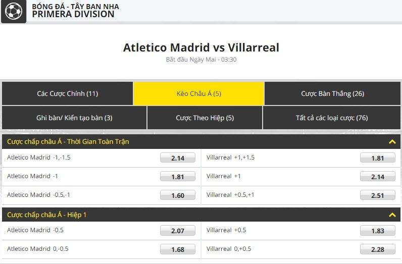 Atletico vs Villarreal dafabet