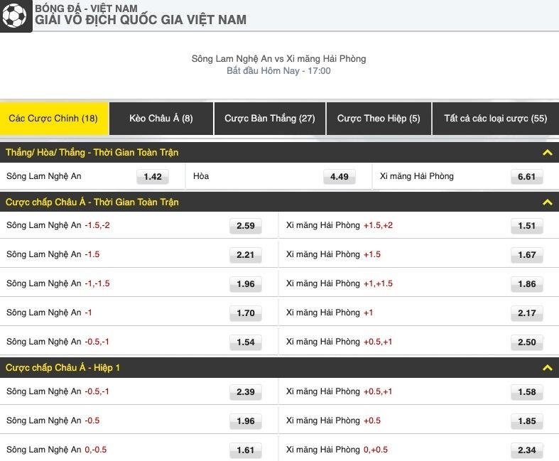 keo [V-League 2019, Vòng 20] Sông Lam Nghệ An vs Hải Phòng