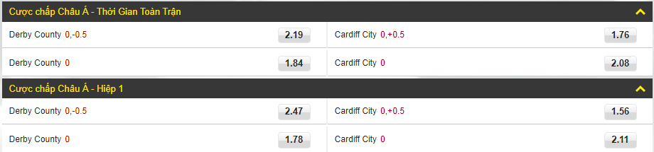 Derby County vs Cardiff City dafabet keo chau a