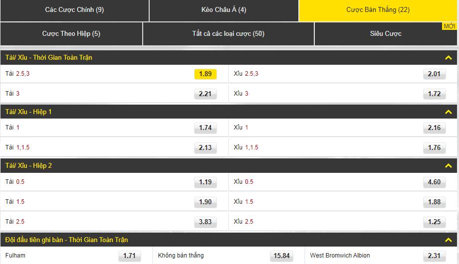 Fulham vs West Bromwich Albion cược bàn thắng