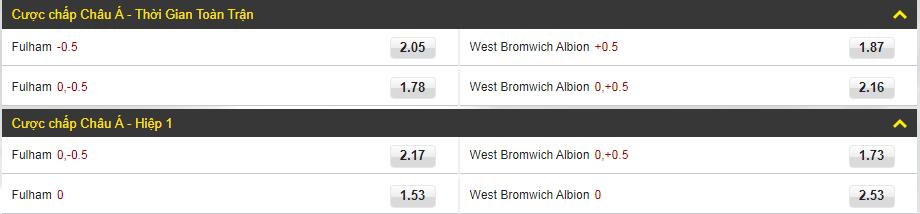 Fulham vs West Bromwich Albion kèo châu á