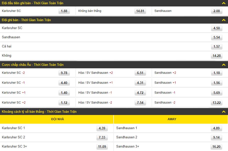 Karlsruher SC vs Sandhausen dafabet - cuoc chap chau au
