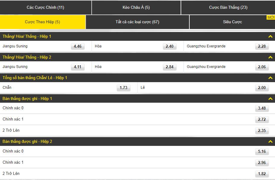 Trực tiếp Jiangsu Suning vs Guangzhou Evergrande - link đặt cược Dafabet - cuoc theo hiep