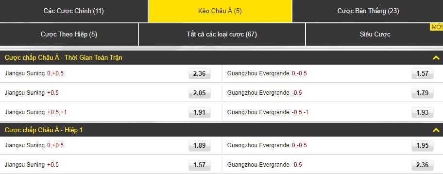 Trực tiếp Jiangsu Suning vs Guangzhou Evergrande - link đặt cược Dafabet - keo chau a