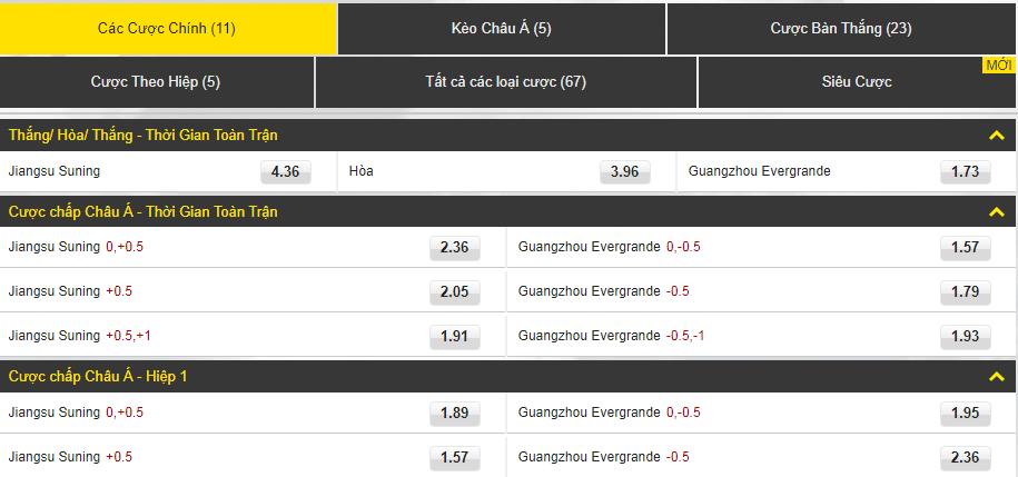 Trực tiếp Jiangsu Suning vs Guangzhou Evergrande - link đặt cược Dafabet