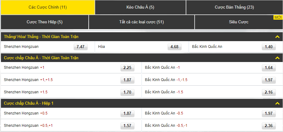 Trực tiếp Shenzhen vs Beijing Guoan - link đặt cược Dafabet cược chính