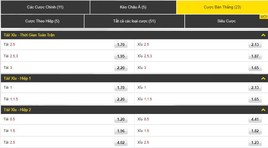 Trực tiếp Shenzhen vs Beijing Guoan - link đặt cược Dafabet cuoc ban thang