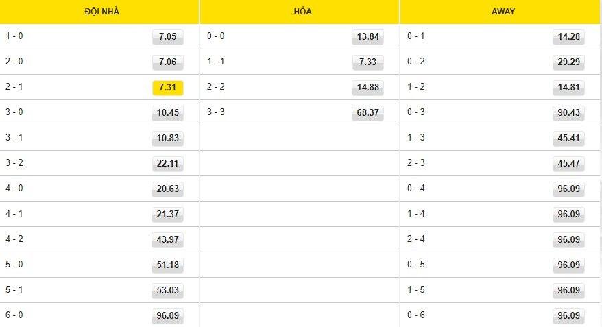 [V-League 2019, Vòng 23] Hải Phòng vs Khánh Hòa ty le ca cuoc