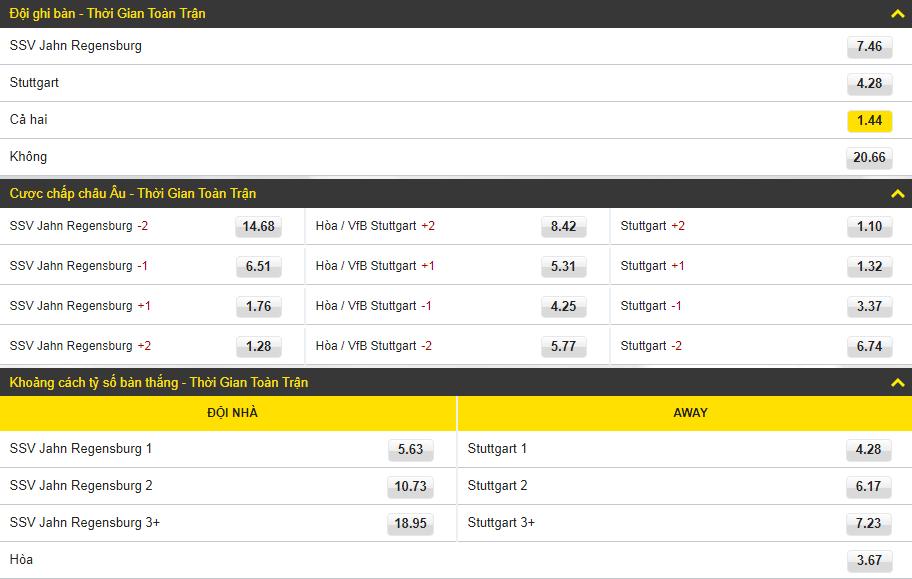 dafabet SSV Jahn Regensburg vs Stuttgart - đội ghi bàn