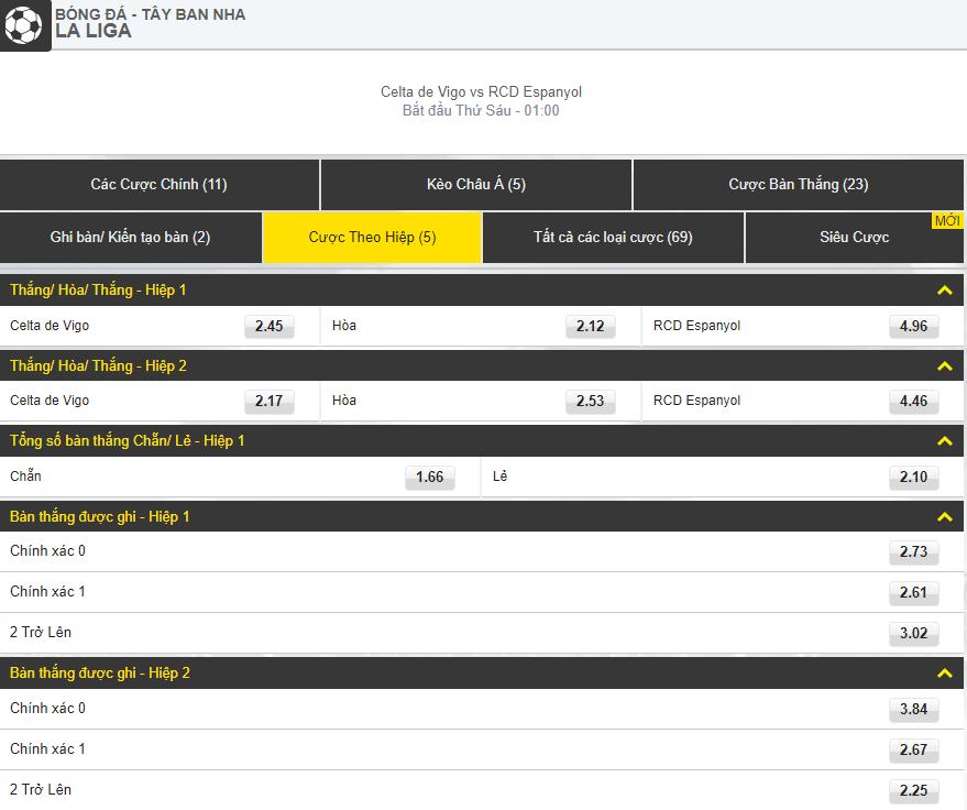 theo hiep [La Liga] Celta Vigo vs Espanyol