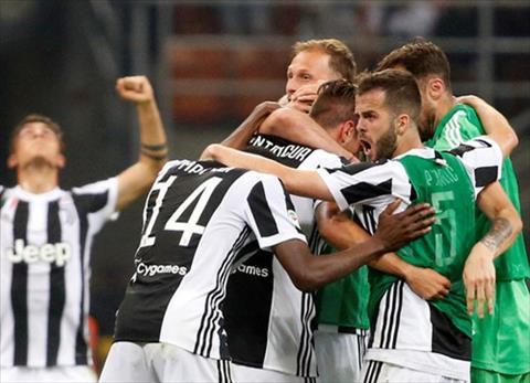 Juventus vs Bologna dafabet